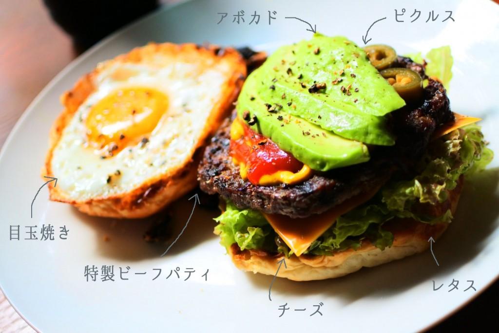 ハンバーガー完成図