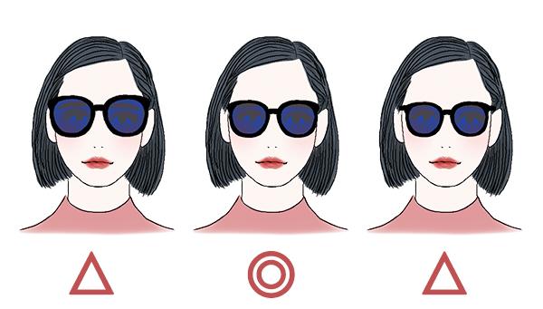 サングラス選び方/フレーム幅は顔幅と同じがベスト